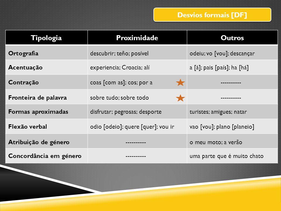 Desvios formais [DF] Tipologia Proximidade Outros